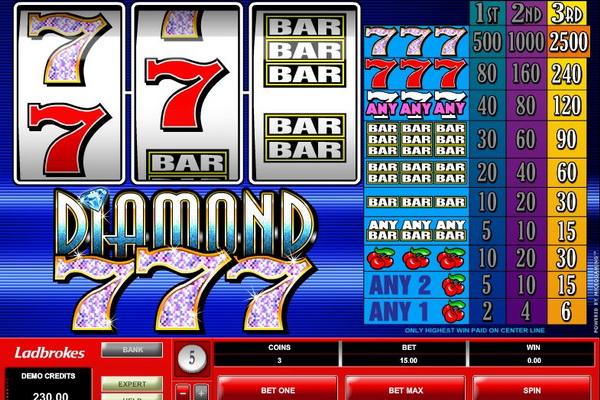 Игровые автоматы - бесплатно на 777!